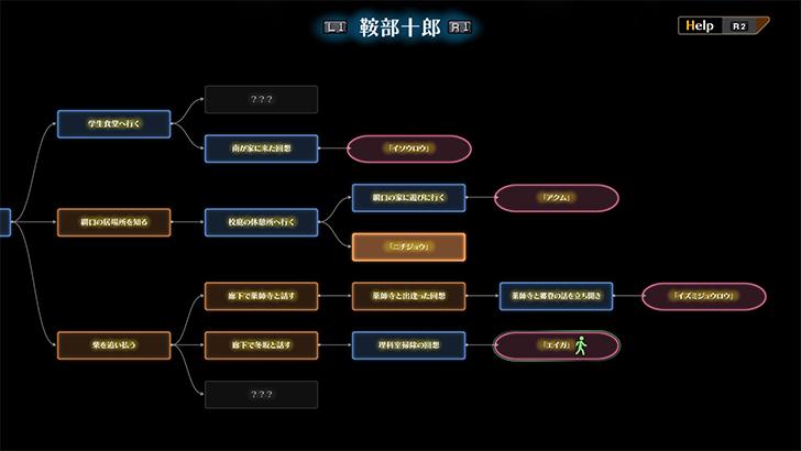 十三機兵防衛圏 体験版「鞍部十郎」の進行チャート