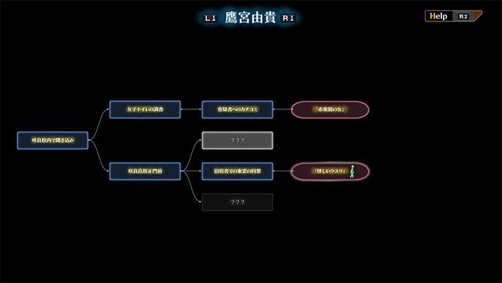 十三機兵防衛圏 体験版「鷹宮由貴」の進行チャート