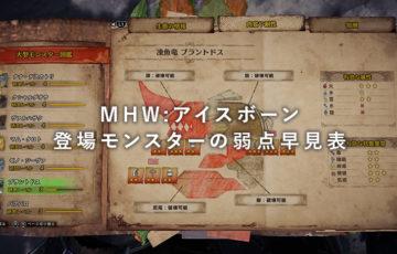 MHW:アイスボーンの登場モンスターの弱点早見表