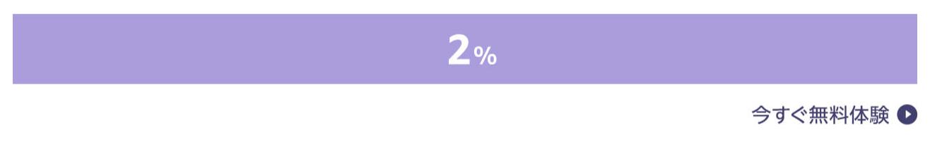 ショッピングアプリでのお買い物で+1%