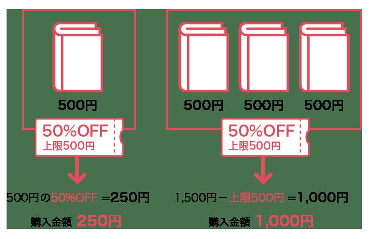 ※1,000以上購入すると、1冊分半額が適用されません!