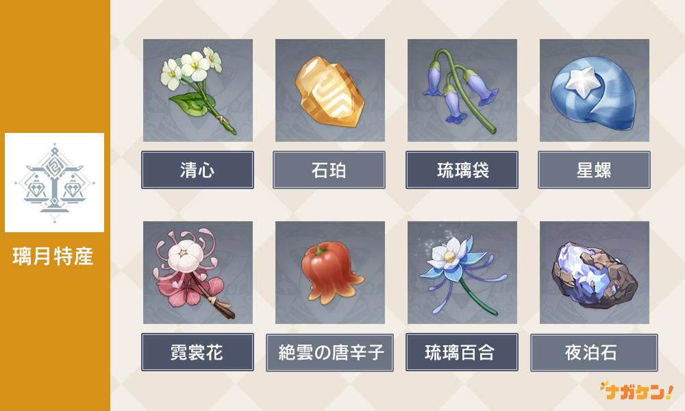 【原神 限界突破】《璃月(リーユエ)特産》が必要なキャラクター一覧