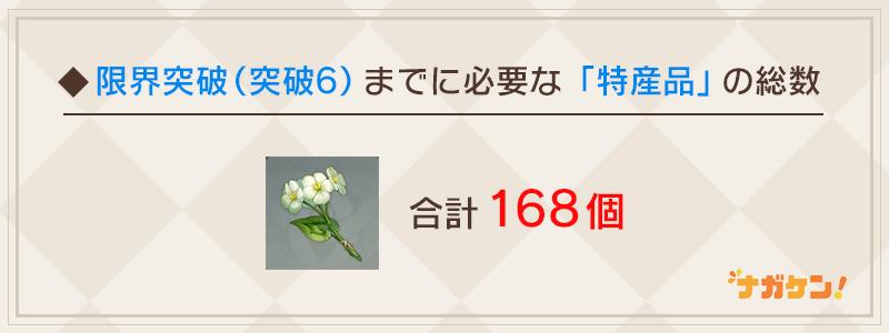 【原神】キャラクター最大強化(突破6)までに必要な「特産品」の総数は?