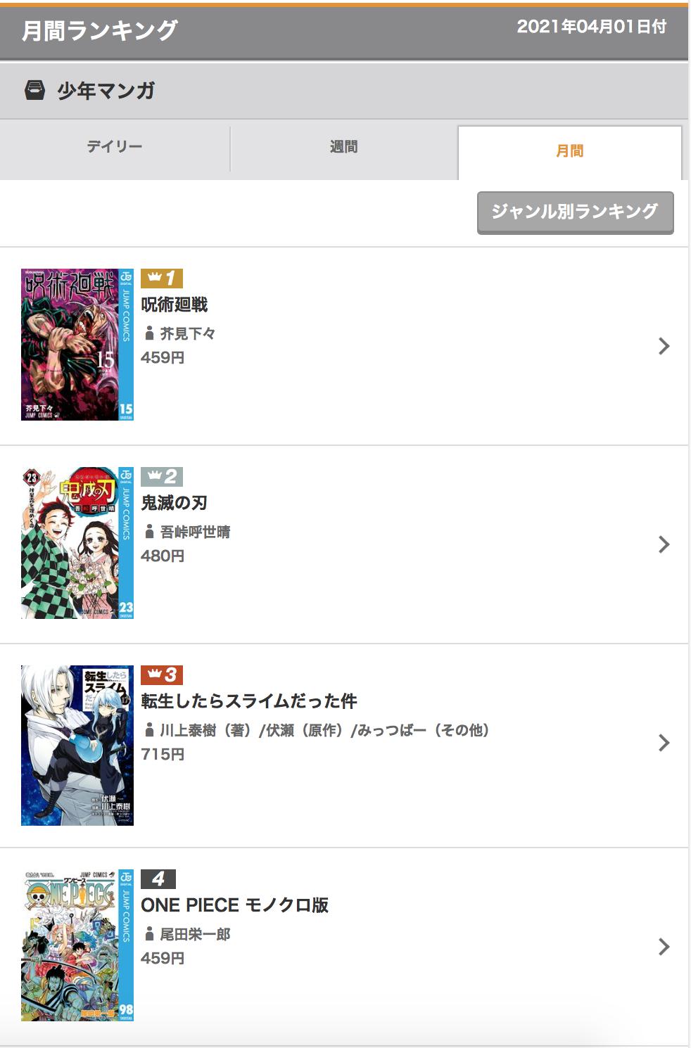 コミック.jp月間少年漫画ランキング