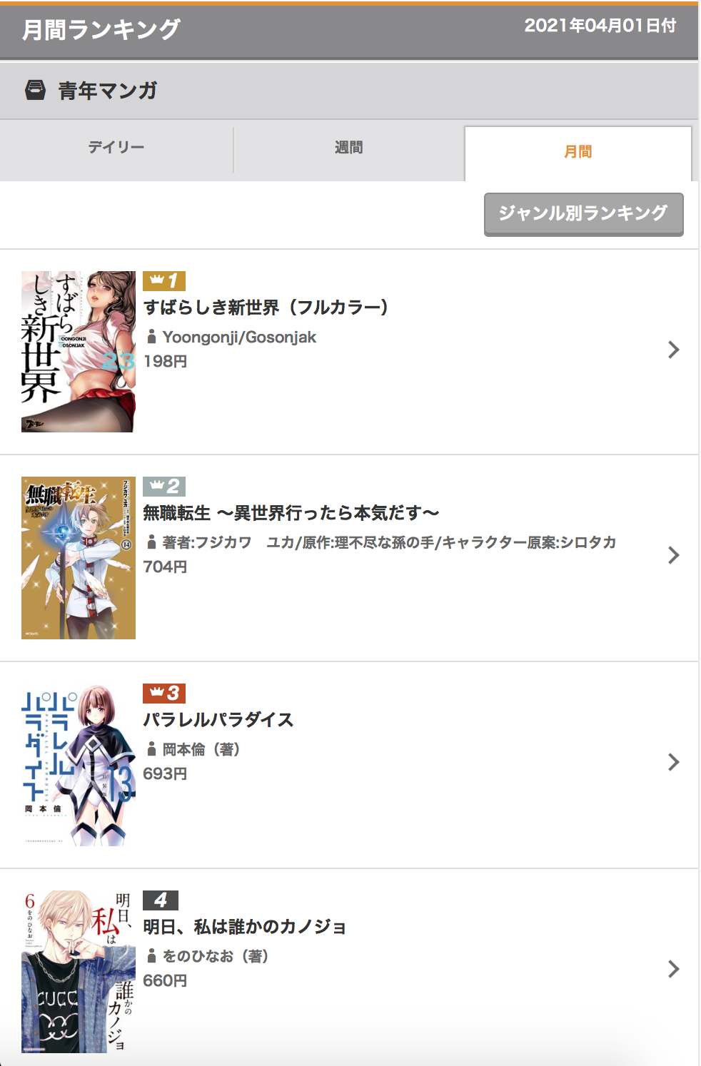 コミック.jp月間青年漫画ランキング
