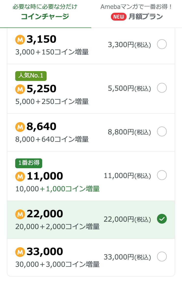 コインチャージの場合22,000円で22,000コイン