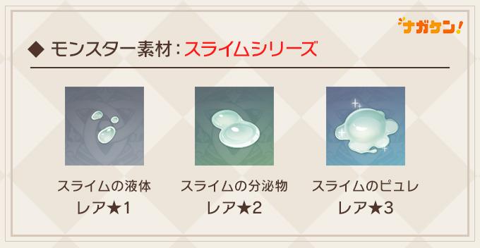 【原神】スライムシリーズ(スライムの液体/スライムの分泌物/スライムのピュレ)が必要なキャラクター一覧