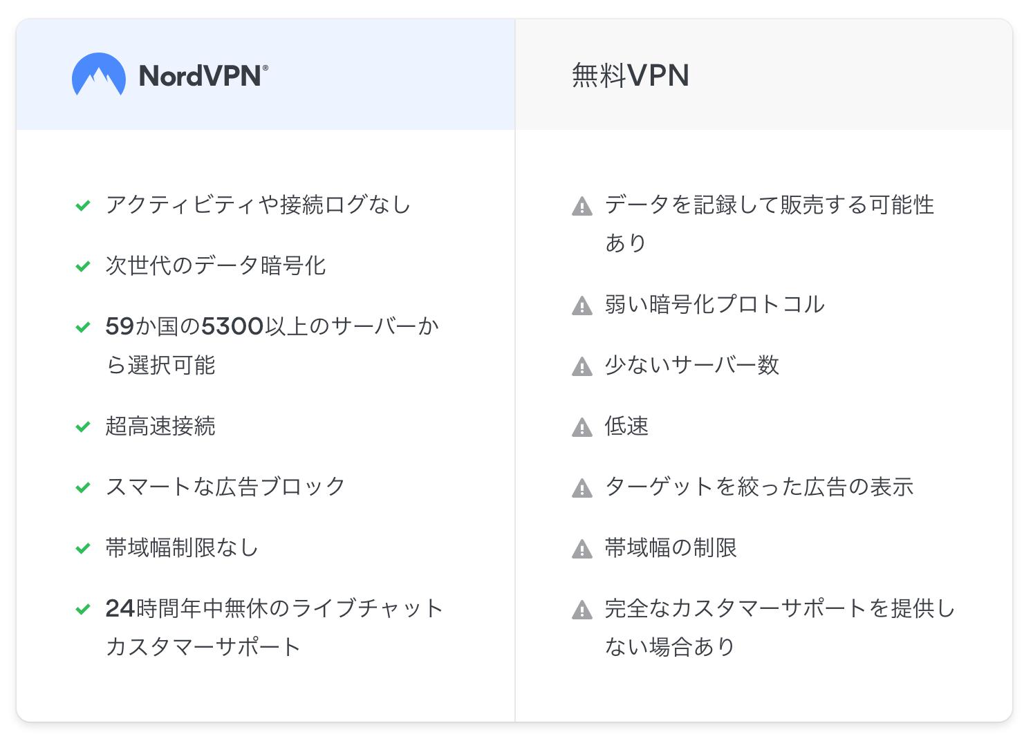 有料VPNはセキュリティもしっかりしているので安心・安全!